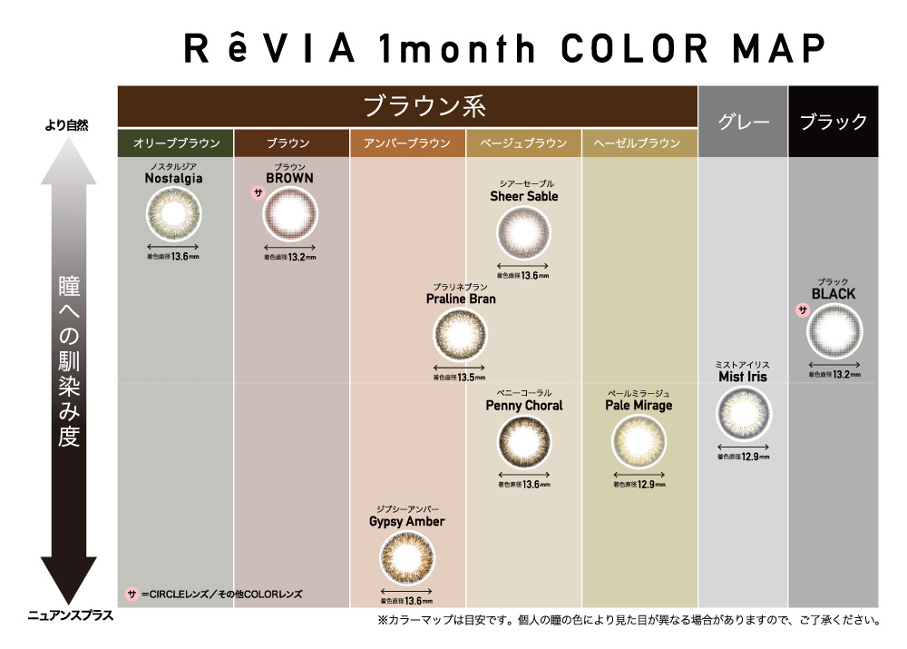 ReVIA 1month COLOR MAP